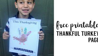 I am thankful printable turkey handprint craft. Easy preschool Turkey craft for Thanksgiving. Thanksgiving printable kids love. Thankful turkey printable.