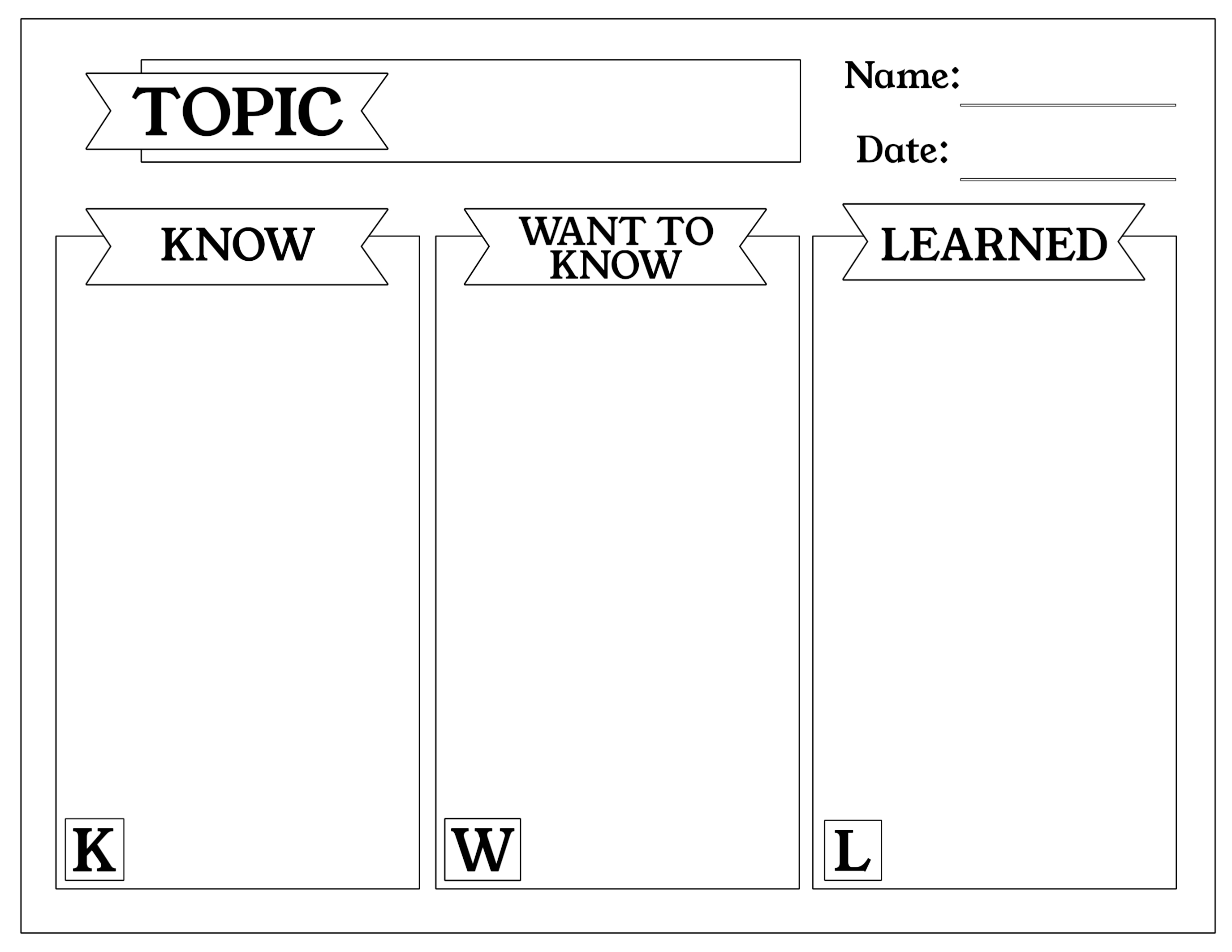 picture about Printable Kwl Charts named Cost-free KWL Chart Printable Picture Organizer - Paper Path Style