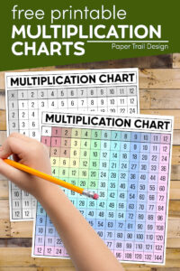 Free printable times table sheets with text overlay- free printable multiplication charts