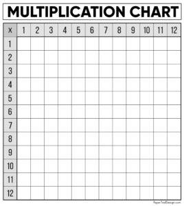 Blank multiplication chart printable to 12