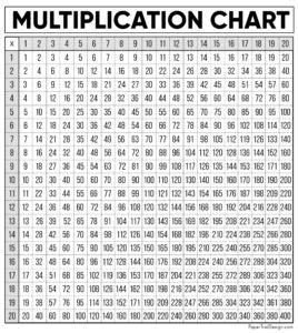 Free printable multiplication chart to 20